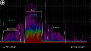 Netwerk scan